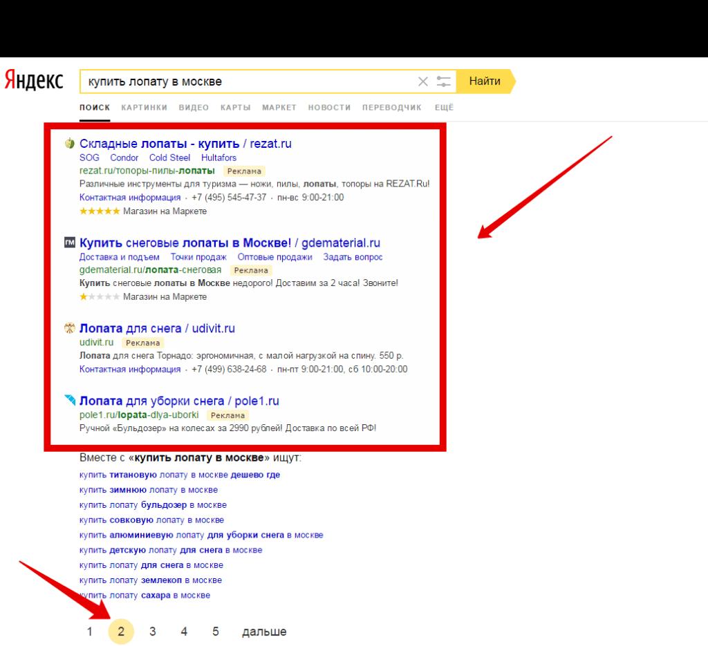 Динамические показы в Яндекс Директ