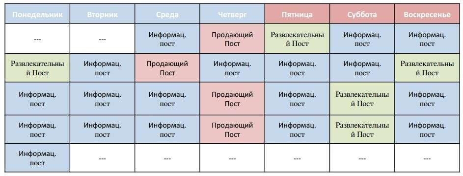 Контент план