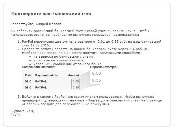 Письмо с подтверждением PayPal