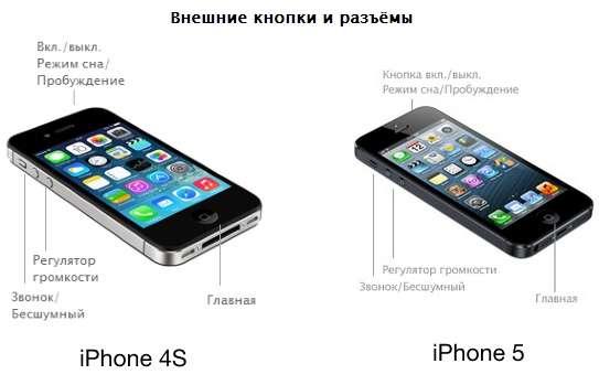 Разблокировать айфон помощью режима восстановления
